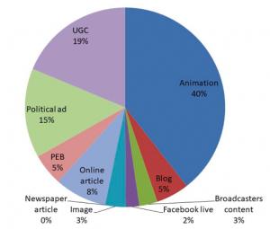FB-media-types-Labour-GE2017